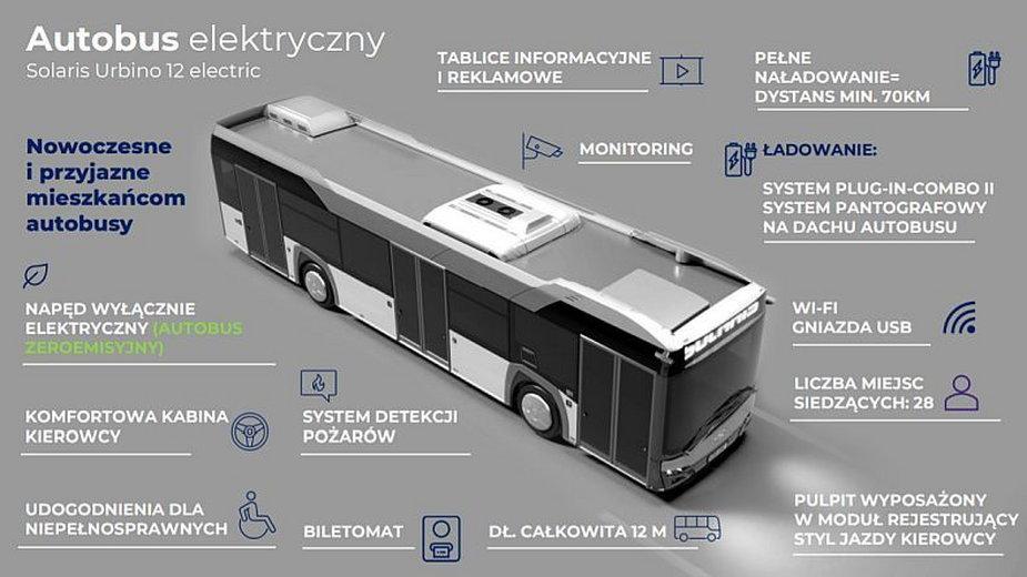 Autobus elektryczny marki Solaris
