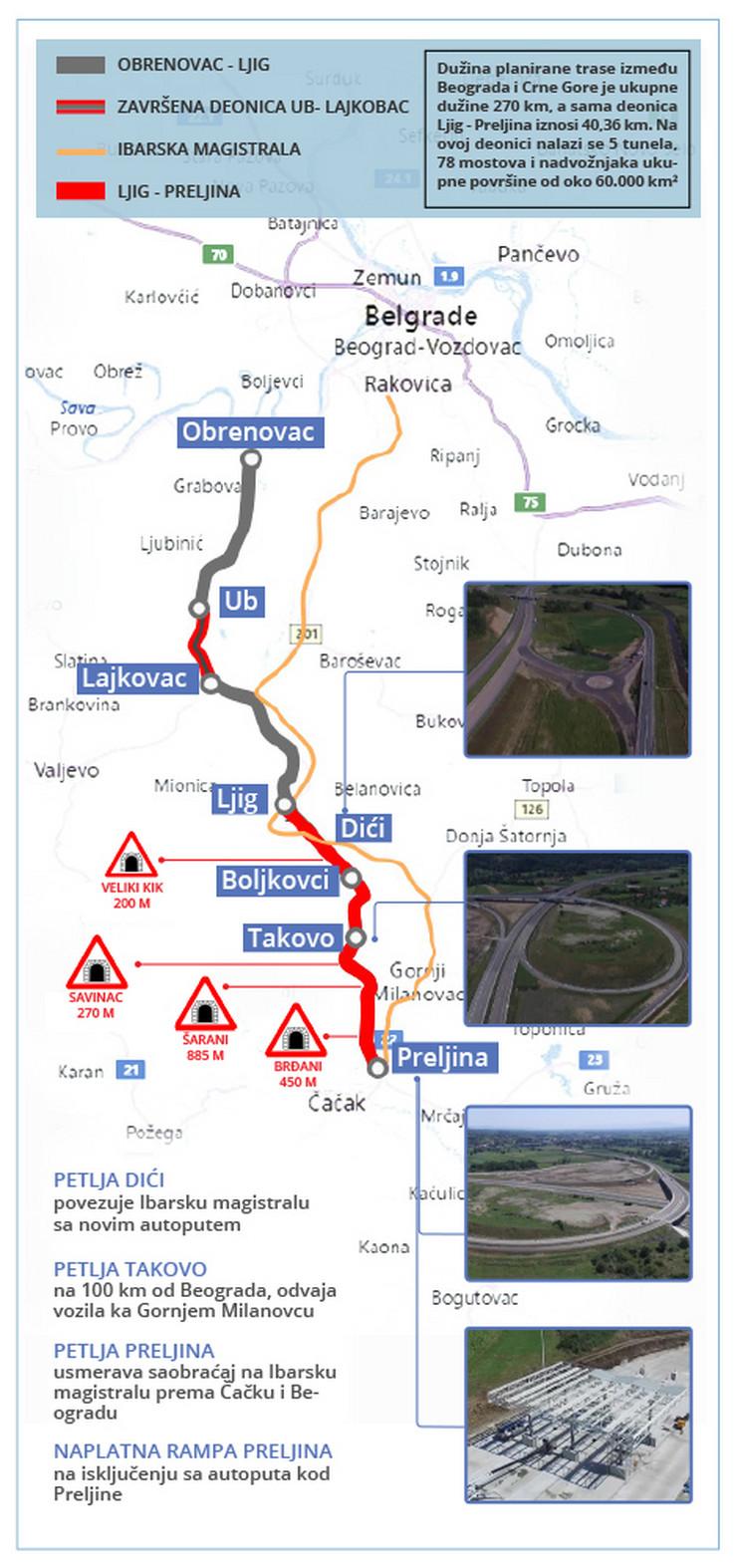 žorža klemansoa 19 beograd mapa ZATVARA SE PRSTEN Deonica Surčin Obrenovac gotova za tri godine  žorža klemansoa 19 beograd mapa