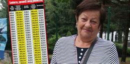 Złe wieści dla seniorów. Podwyżki emerytur będą minimalne!