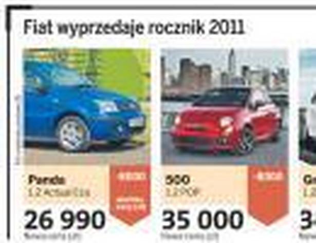 Fiat wyprzedaje rocznik 2011