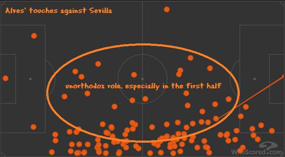 Marićeva analiza dodira lopte jednog igrača