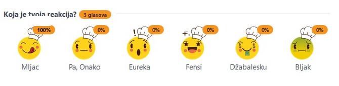 Emotikoni za glasanje