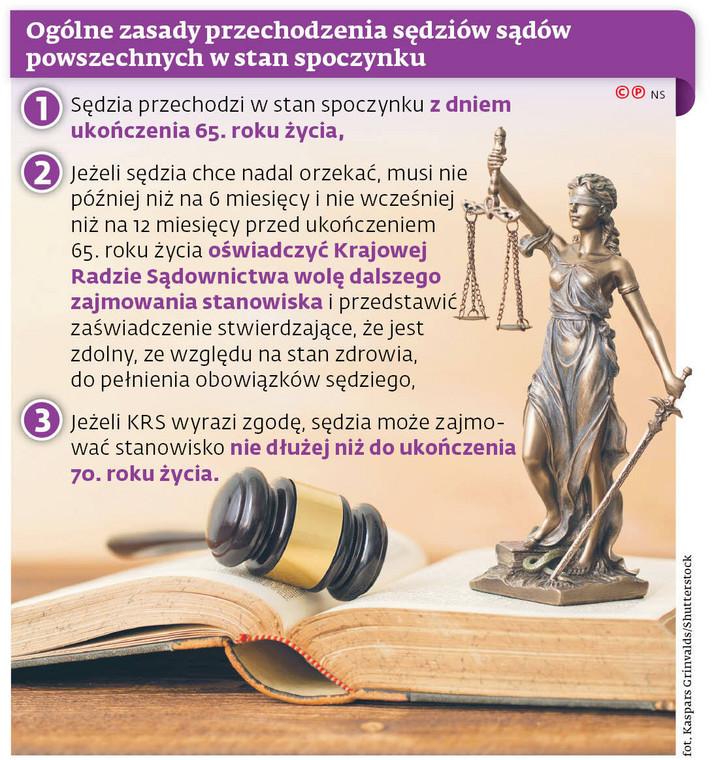 Ogólne zasady przechodzenia sędziów sądów powszechnych w stan spoczynku