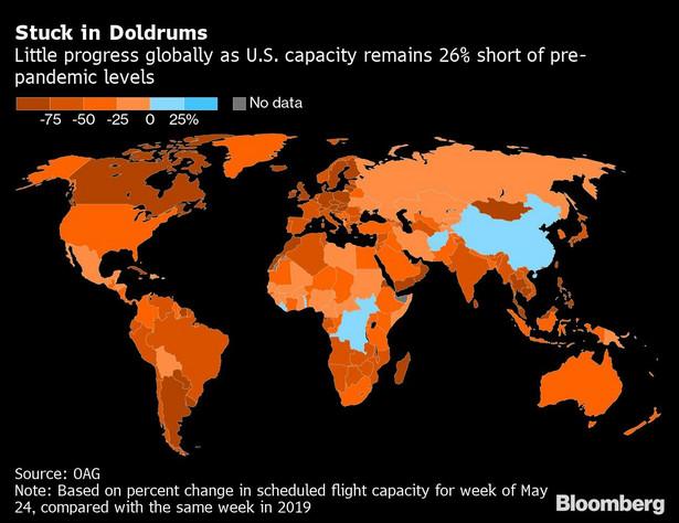 Globalny ruch lotniczy w ostatnim tygodniu w porównaniu z taki samym okresem 2019 r.