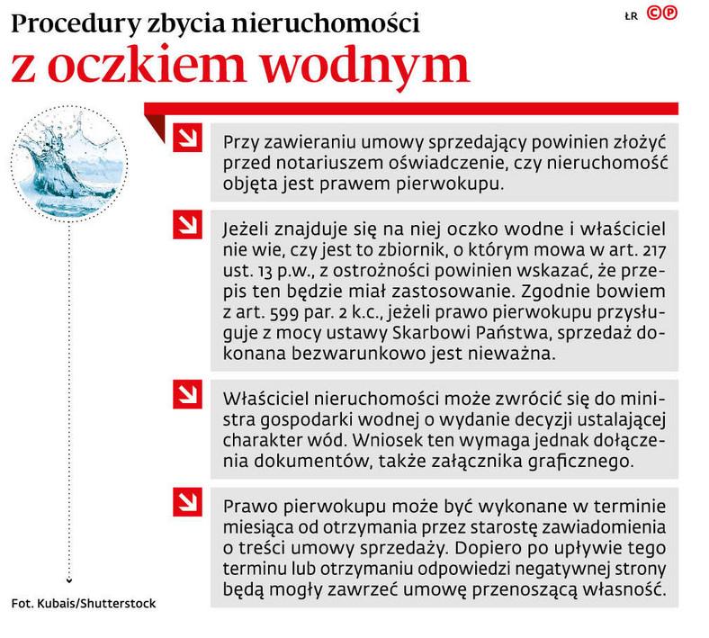 Procedury zbycia nieruchomości z oczkiem wodnym