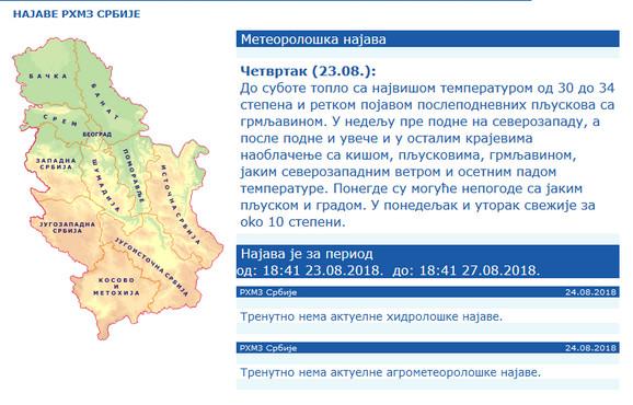 Metorološka najava od 23. do 27. avgusta