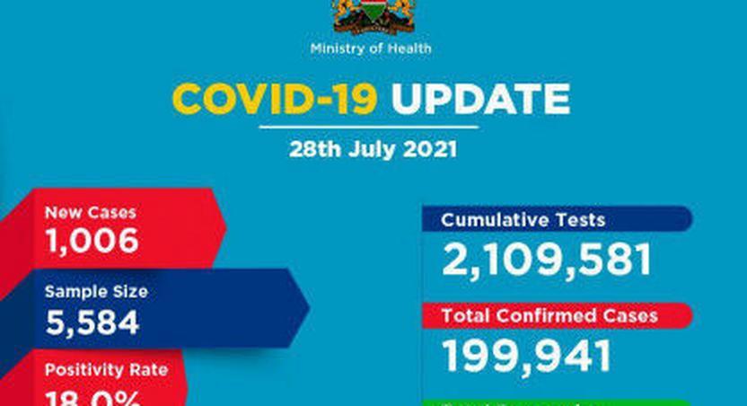 Coronavirus - Kenya: COVID-19 Update (28 July 2021)