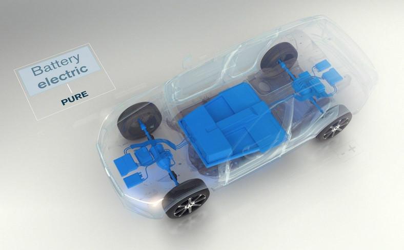 Volvo z napędem elektrycznym
