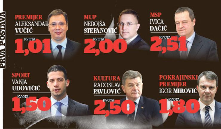 Političari, kvote pred izborima u kladionicama