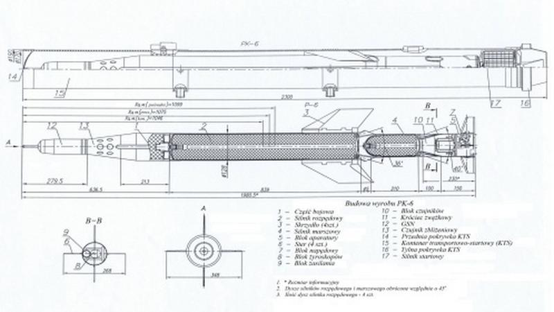 PK-6 - polski pocisk przeciwlotniczy dla systemów Poprad i Osa