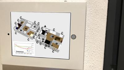 Wandhalterungen & Stromversorgung fürs iPad
