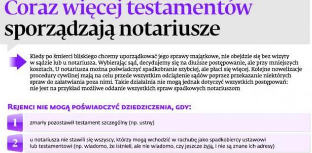 Coraz więcej testamentów sporządzają notariusze