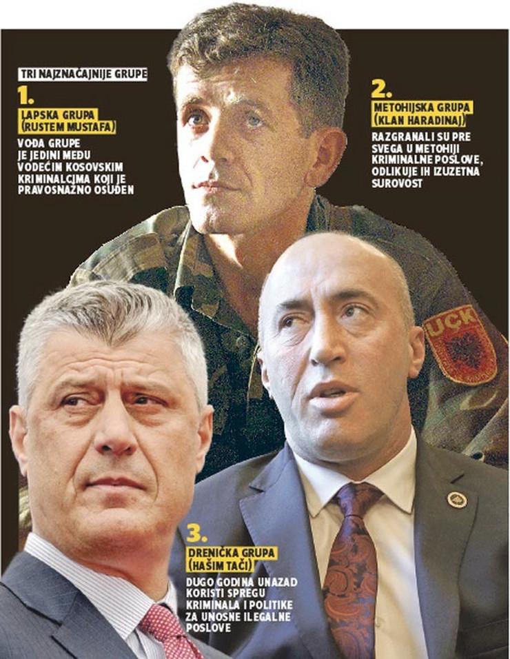 grafika Albanska mafija Kosovo Lapska Grupa Metohijska grupa Drenicka grupa foto RAS
