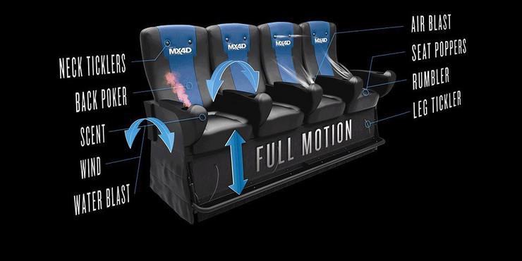 MX4D sedišta