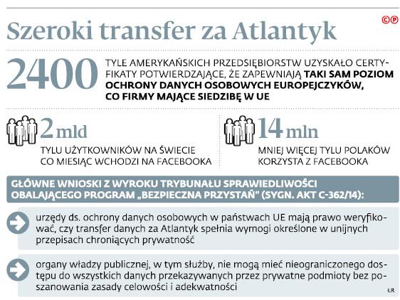 Szeroki transfer za Atlantyk