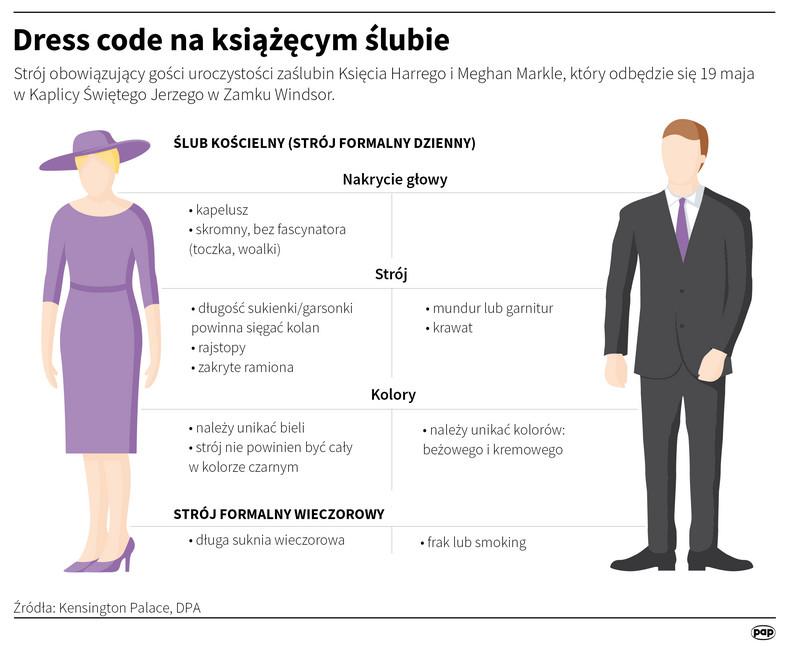 cae6193cc6 Jaki dress code obowiązuje na książęcym ślubie  - Wiadomości