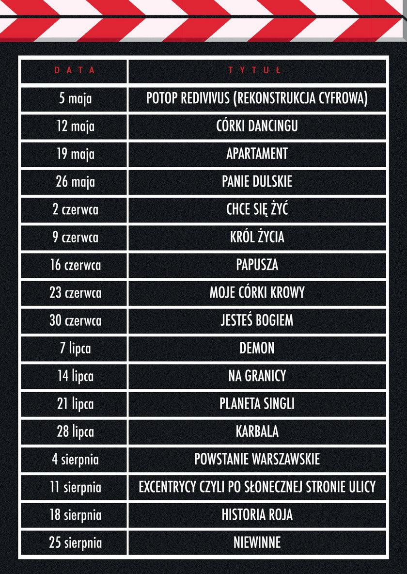 Filmy za 10zł w całej Polsce