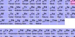 Cztery nowe pierwiastki w tablicy Mendelejewa