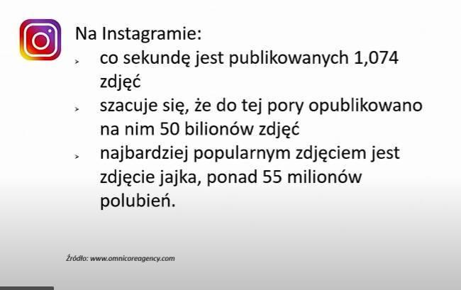 Instagram, dane