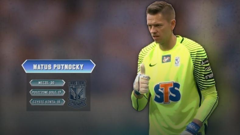 Matus Putnocky bramkarzem sezonu LOTTO Ekstraklasy