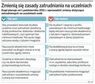 Rząd chce ograniczyć wykładowcom możliwość dorabiania