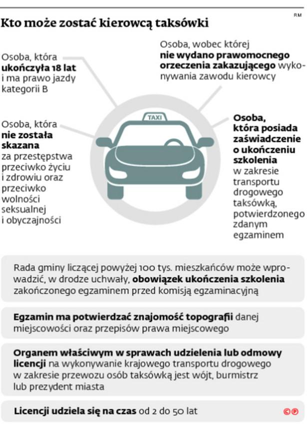 Kto może zostać kierowcą taksówki
