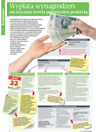 Wypłata wynagrodzeń: Od stycznia teoria potwierdza praktykę