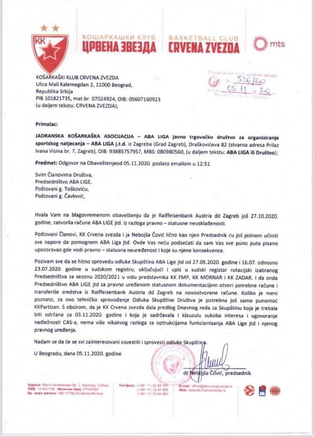 Dokument KK Crvena zvezda