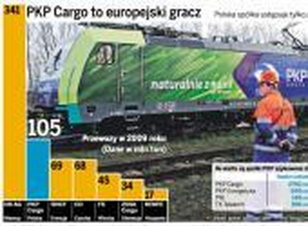 PKP Cargo to europejski gracz