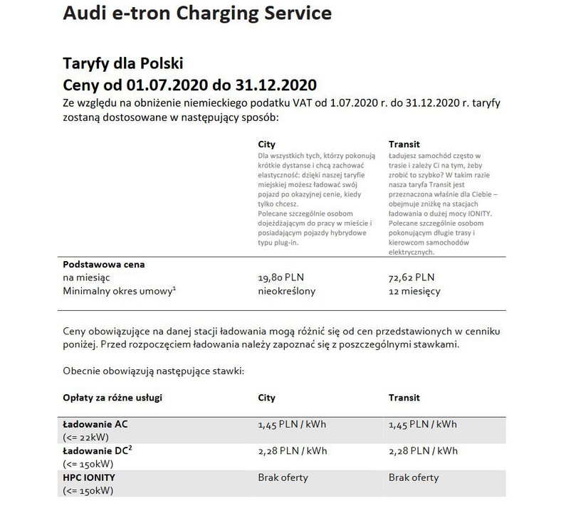 Cennik ładowania - Audi