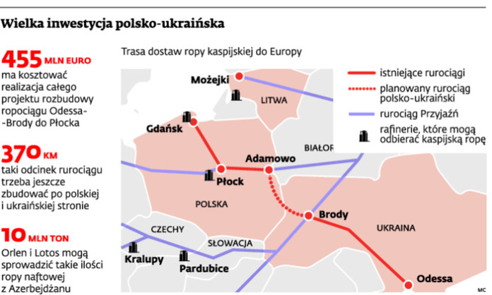 Wielka inwestycja polsko-ukraińska