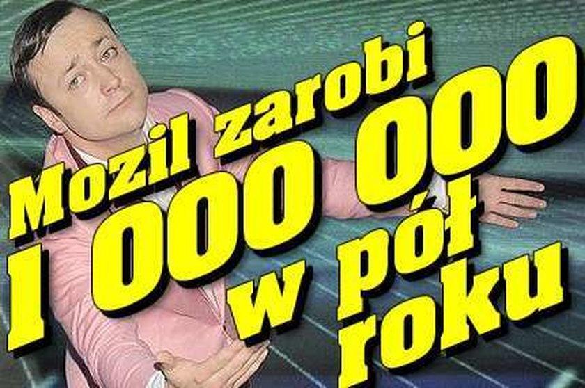 Mozil w pół roku zarobi milion złotych