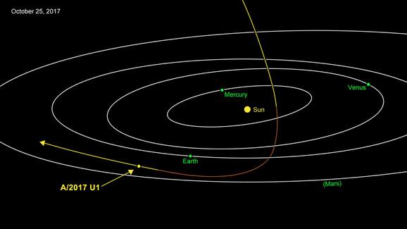 Objekat iz međuzvezdanog svemira prošao je pored Zemlje u novembru