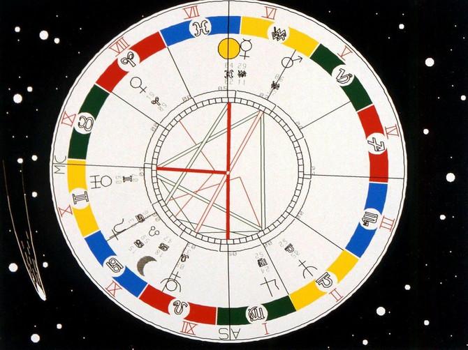 Horoskop sprema veliki potres