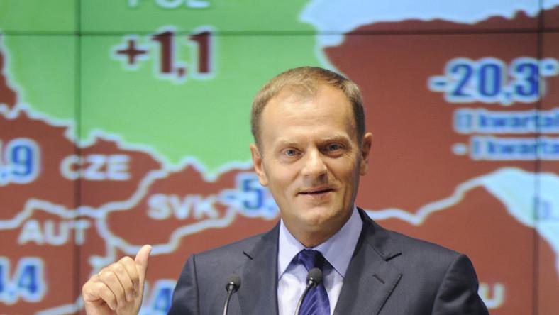 Tusk: Uniknęlismy planu PiS i bankructwa