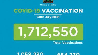 Coronavirus - Kenya: COVID-19 Vaccination (30 July 2021)