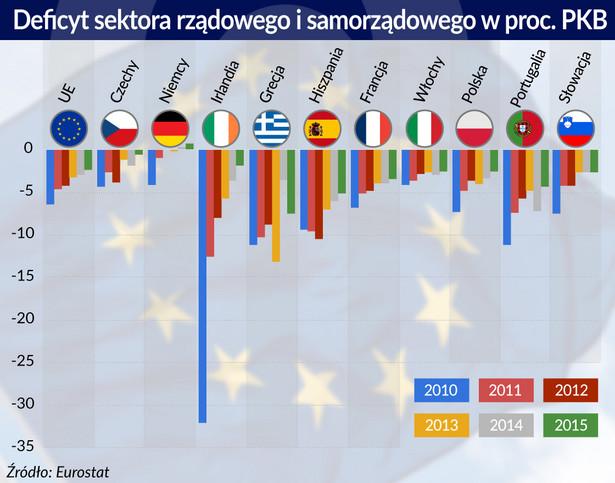 Deficyt sektora rzadowego i samorzadowego.jpg