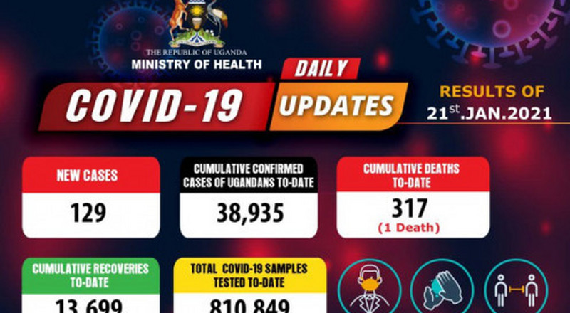 Coronavirus - Uganda: COVID-19 update (22 January 2021)