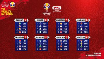 Nigeria's D'Tigers draw Argentina, Korea Republic and Russia in group B of 2019 FIBA Basketball World Cup