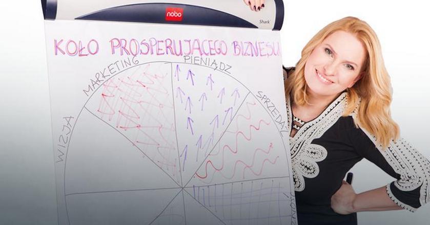 Celestyna Osiak - coach biznesu