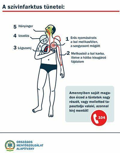 gyógyszertári tinktúrák keveréke magas vérnyomás esetén vaszkuláris tónus magas vérnyomásban