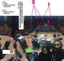 The Posenburg Concertos CD) LXMP & Tabata Mitsuru
