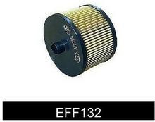 COMLINE Filtr paliwa EFF132