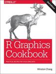 Winston Chang R Graphics Cookbook 2e