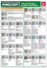 Minecraft Tablice craftingu, alchemii i metalurgii - BARTOSZ DANOWSKI, Jakub Danowski