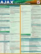 Tablice informatyczne AJAX Marcin Lis