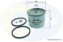 COMLINE Filtr paliwa EFF001