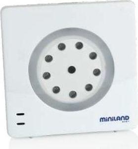 Miniland ML89094