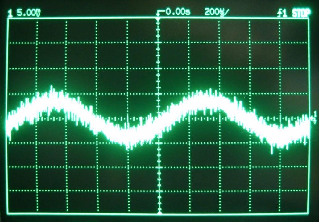 AKG Acoustic Revive RHC-2.5AK-TripleC-FM