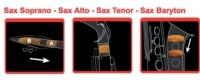 Saxmute Saxmute 723000) Saksofon tłumik Saksofon sopranowy jednoczęściowy)